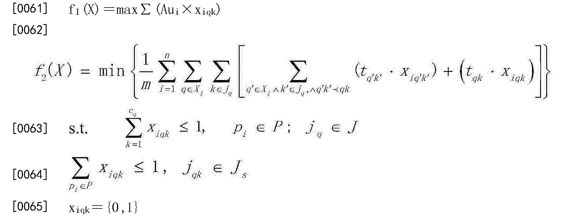 Figure CN107066322AD00082