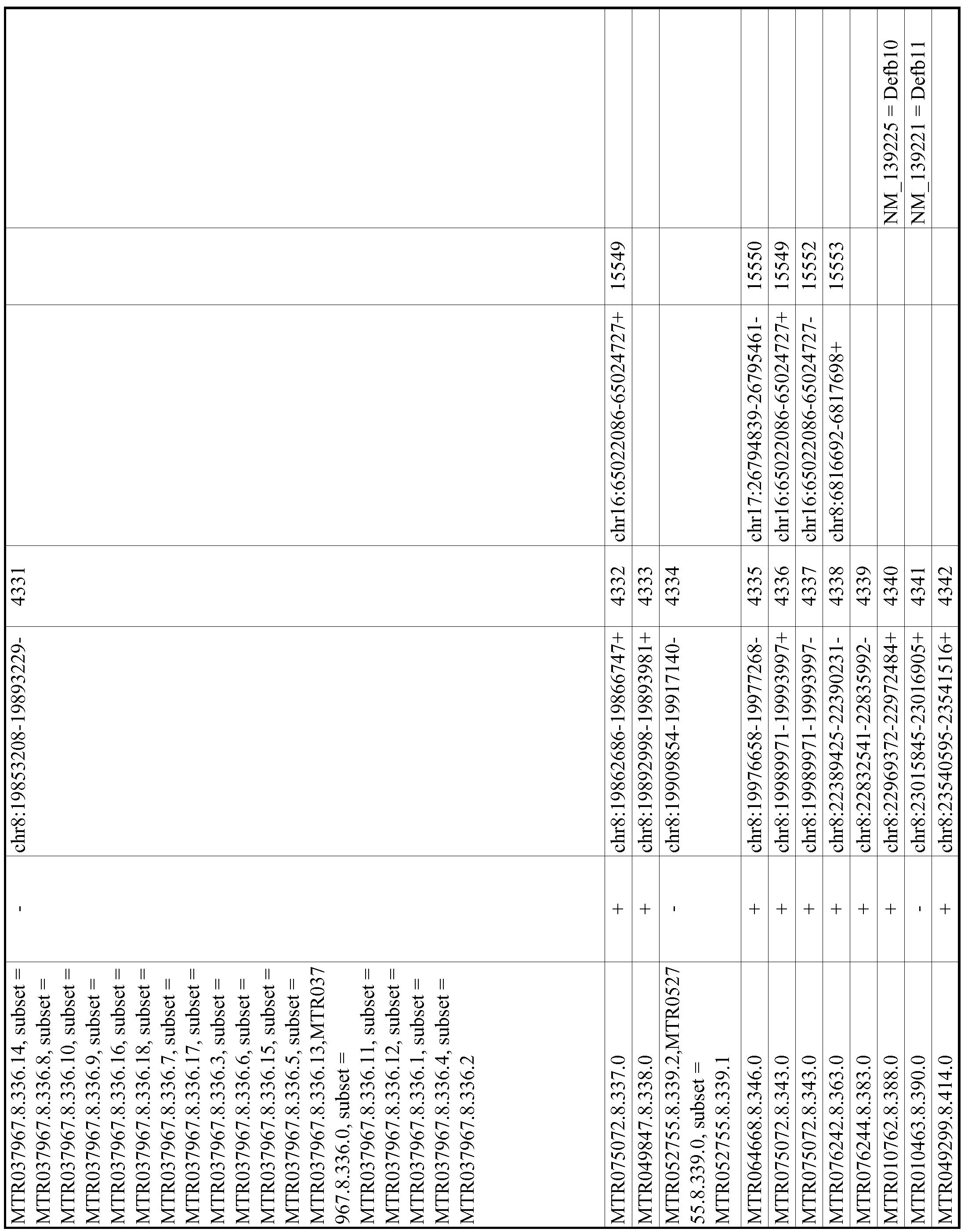 Figure imgf000815_0001