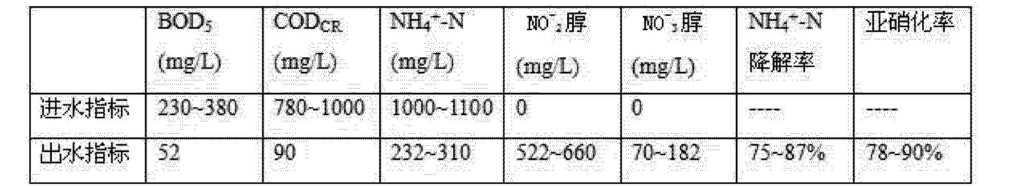 Figure CN102775019BD00091