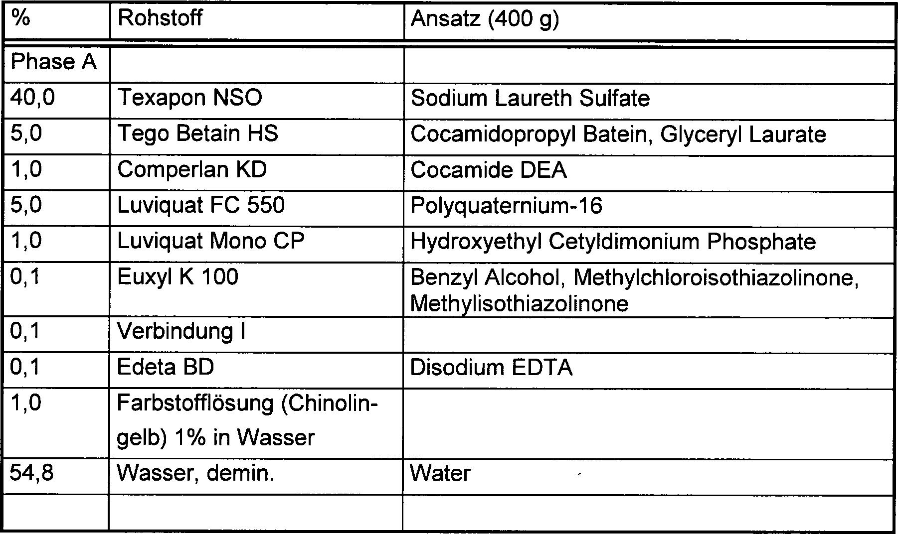 Euxyl K100 Composition