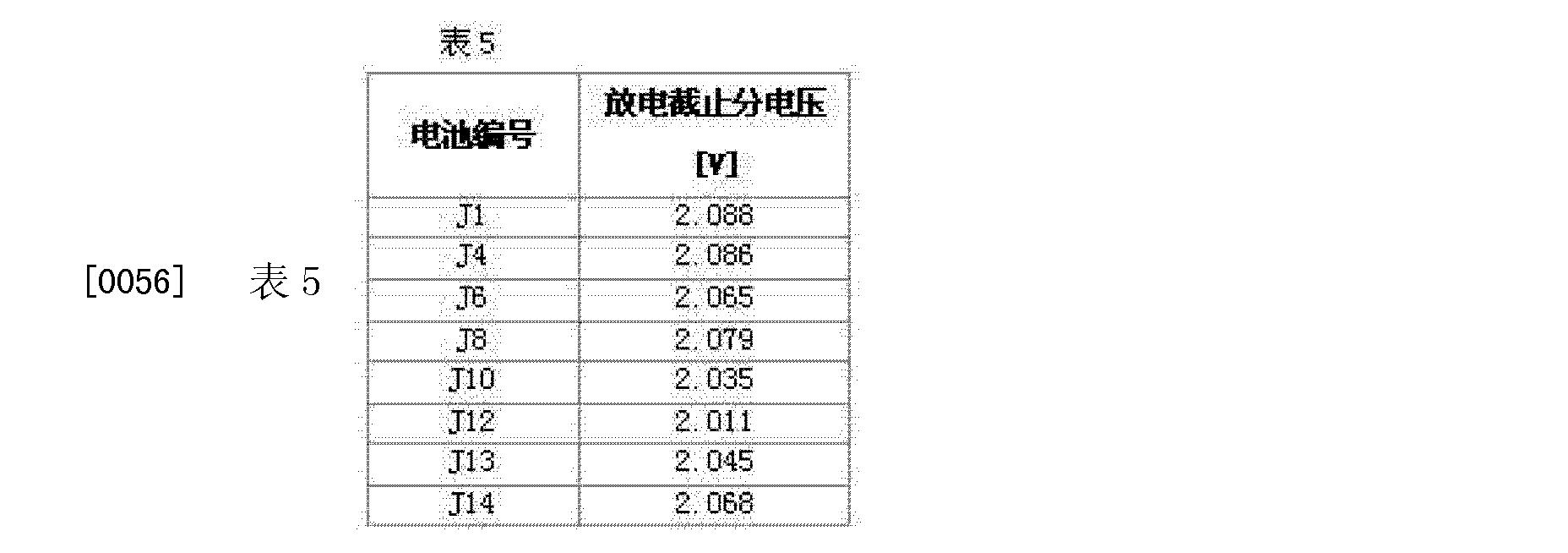Figure CN102760907BD00111