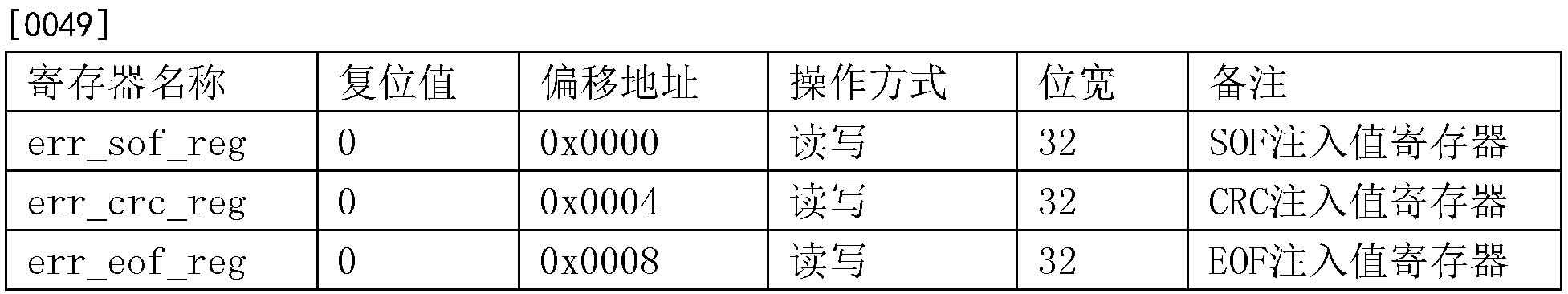Figure CN105471551AD00051