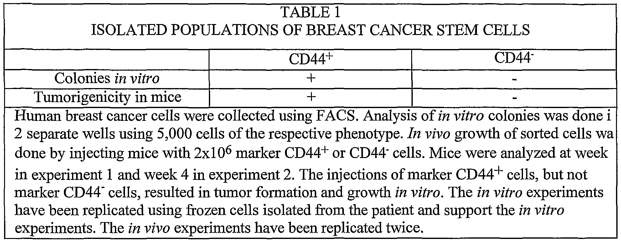 WO2002012447A2 - Isolation and use of solid tumor stem cells
