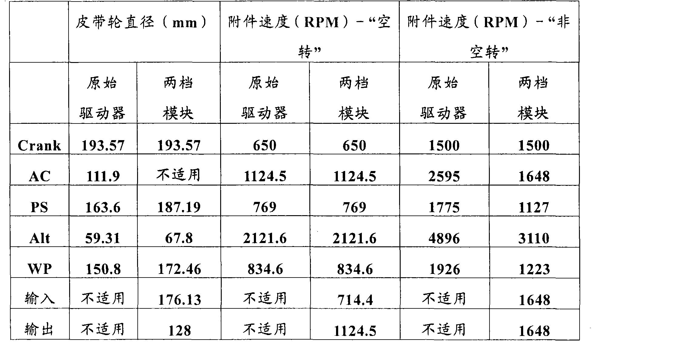 Figure CN101353013BD00101