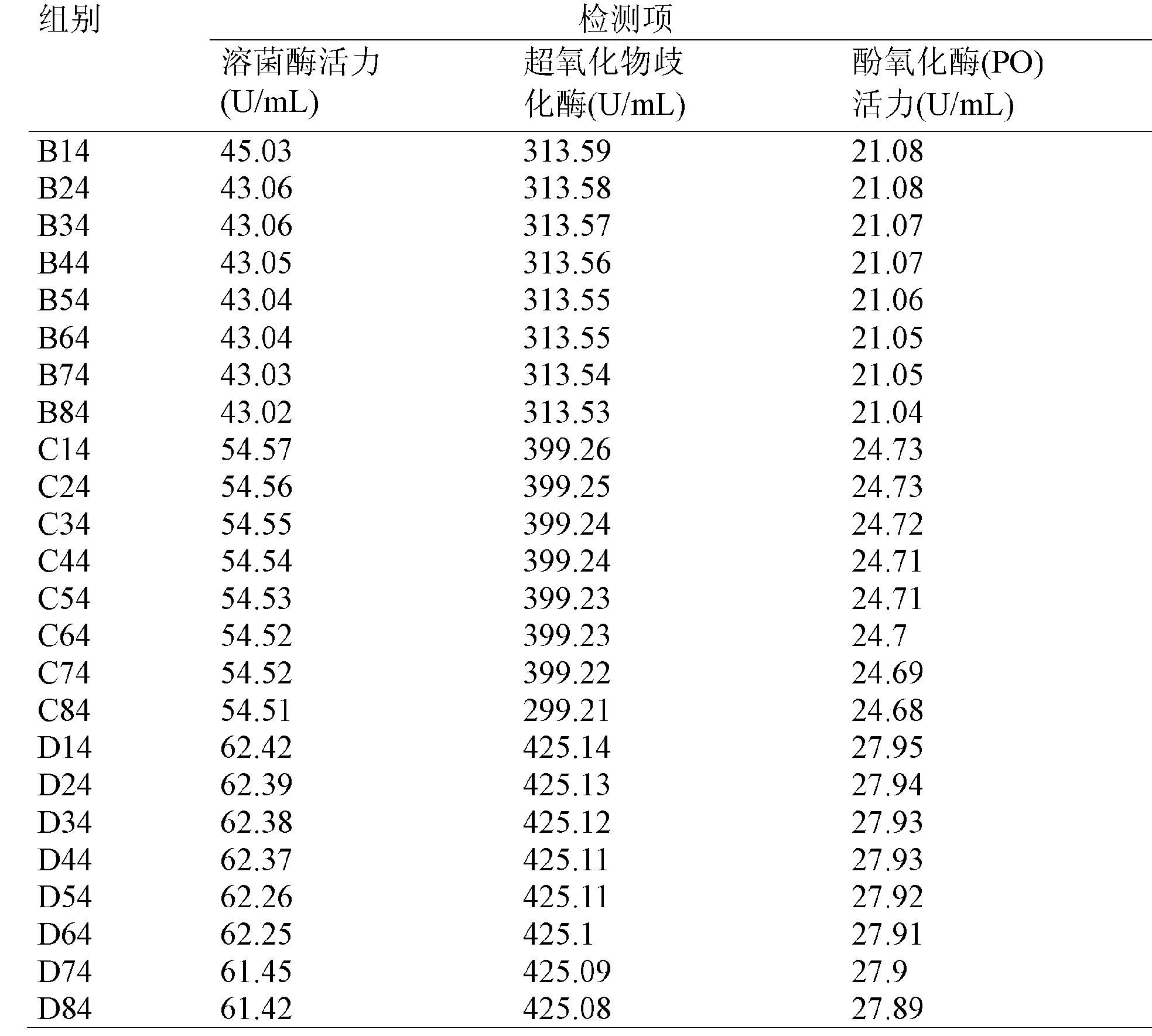Figure CN101940177BD00161