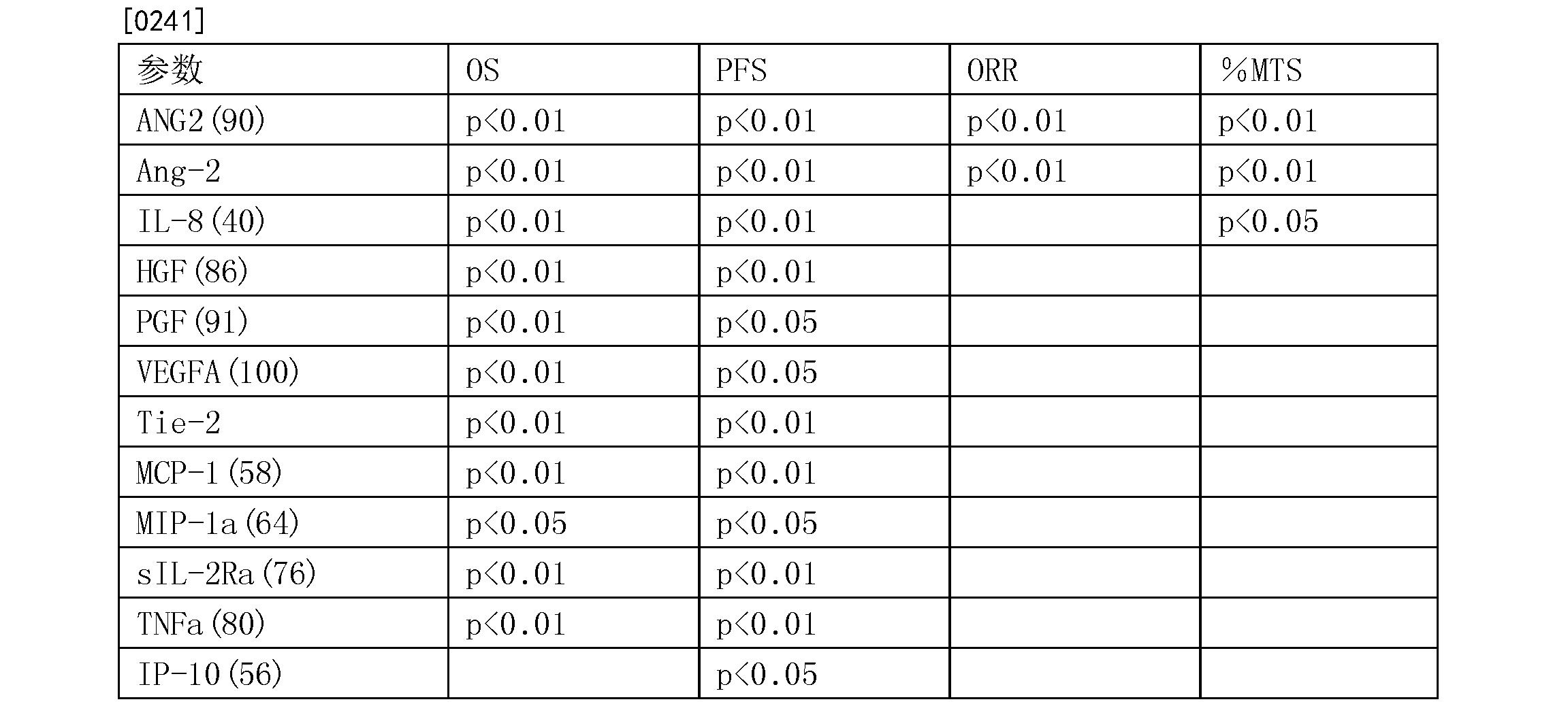 Figure CN105264380BD00332