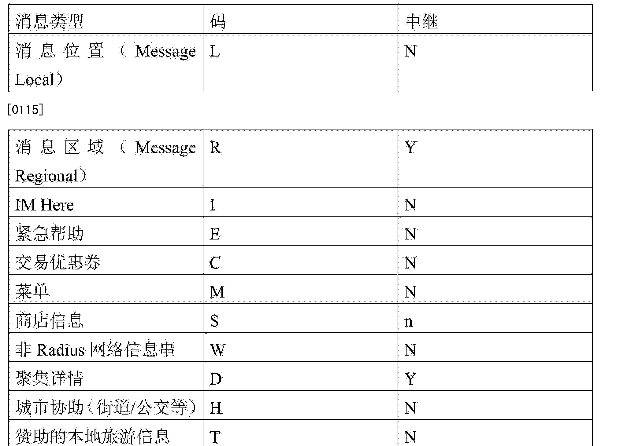 Figure CN104113861AD00151