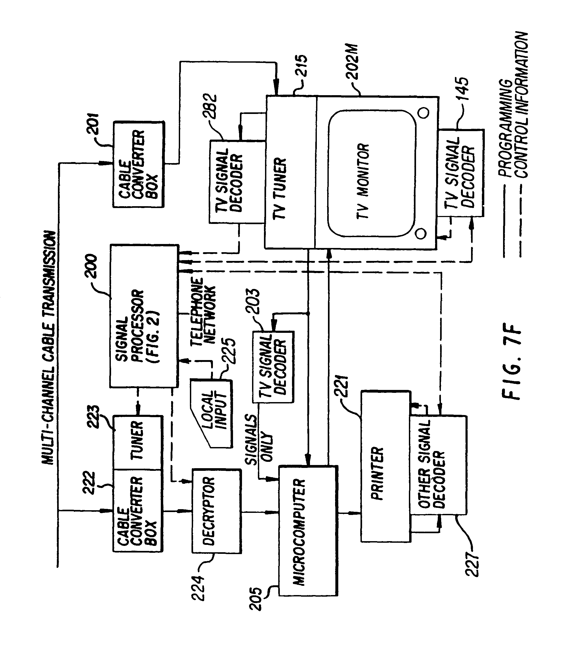 Us7861263b1 Signal Processing Apparatus And Methods Google Patents Ingersoll Case 222 Wiring Diagram