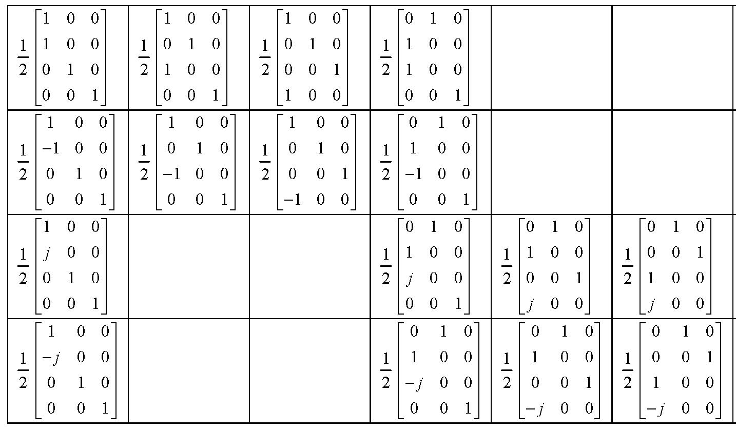 Figure 112010009825391-pat01144