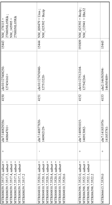 Figure imgf000784_0001