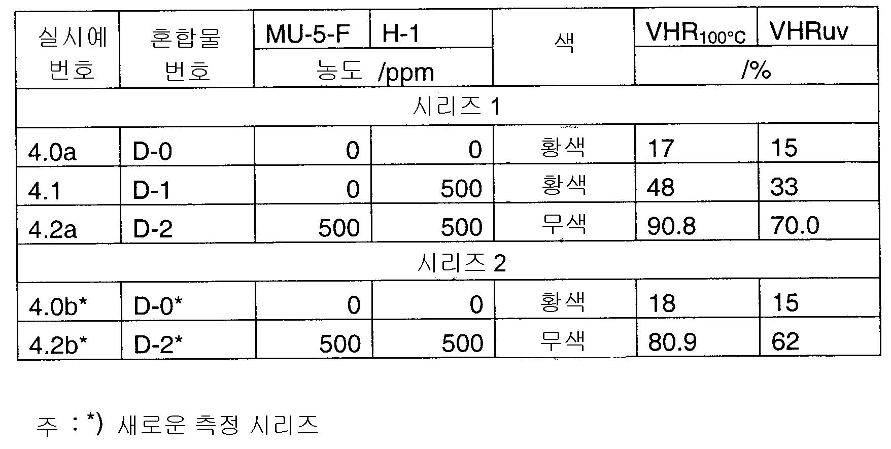 Figure pct00184