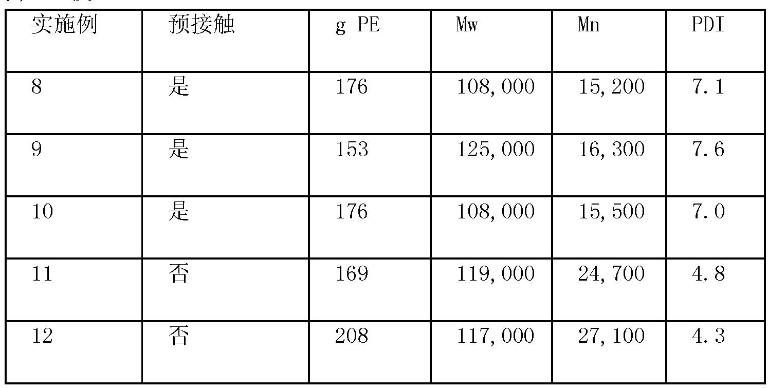 Figure CN101628243BD00361