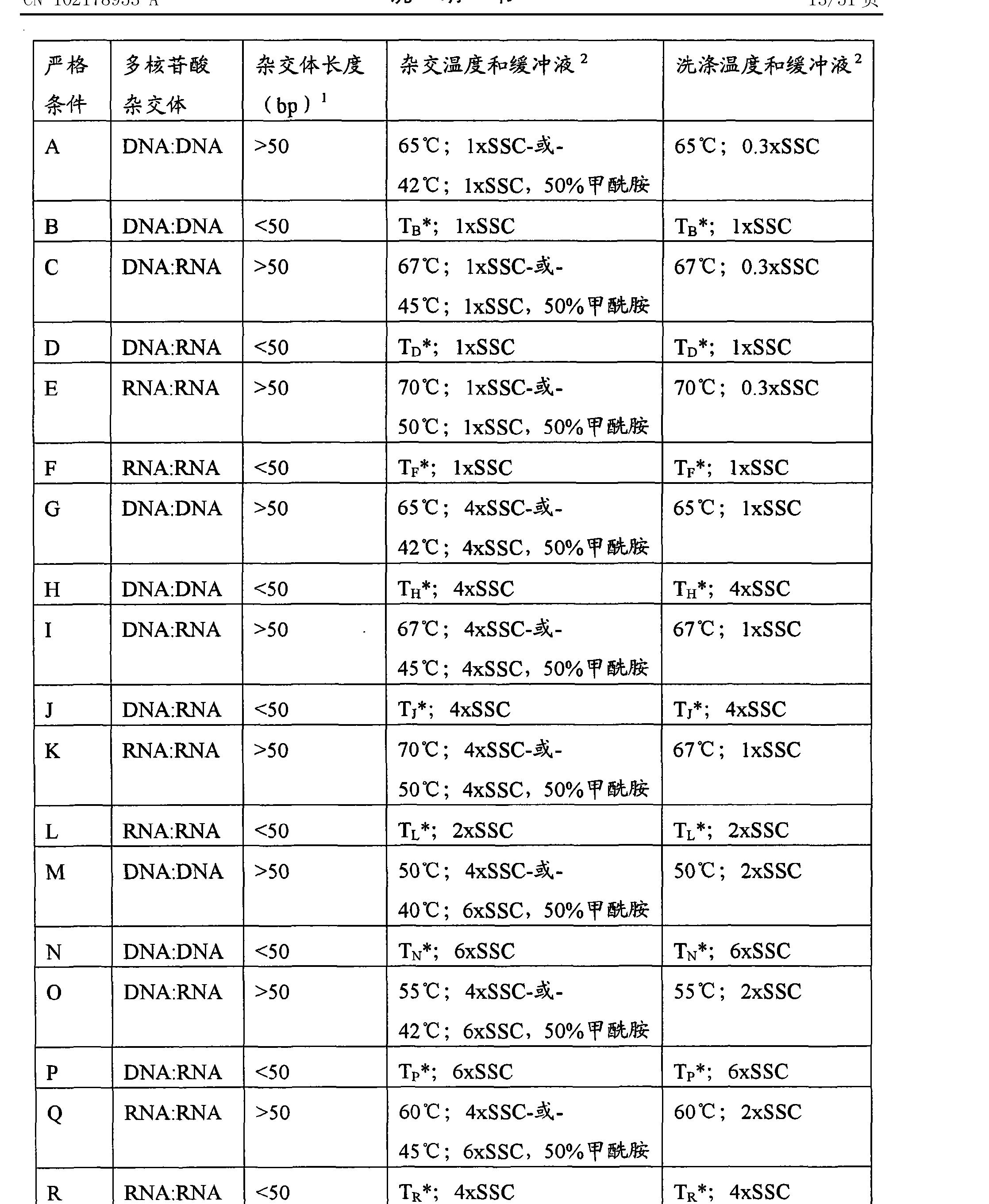Figure CN102178953AD00191