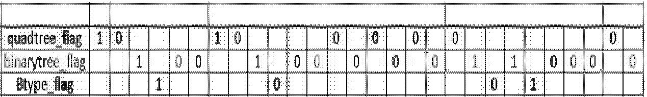 Figure PCTKR2017007656-appb-T000001