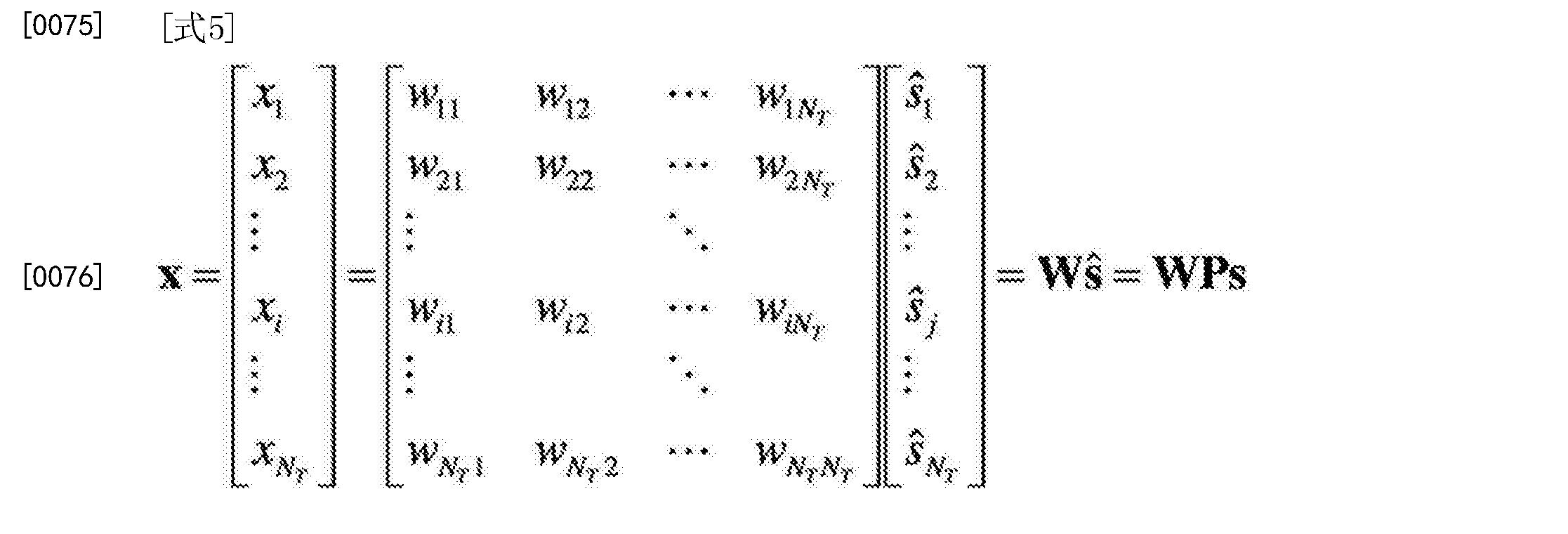 Figure CN106664147AD00094