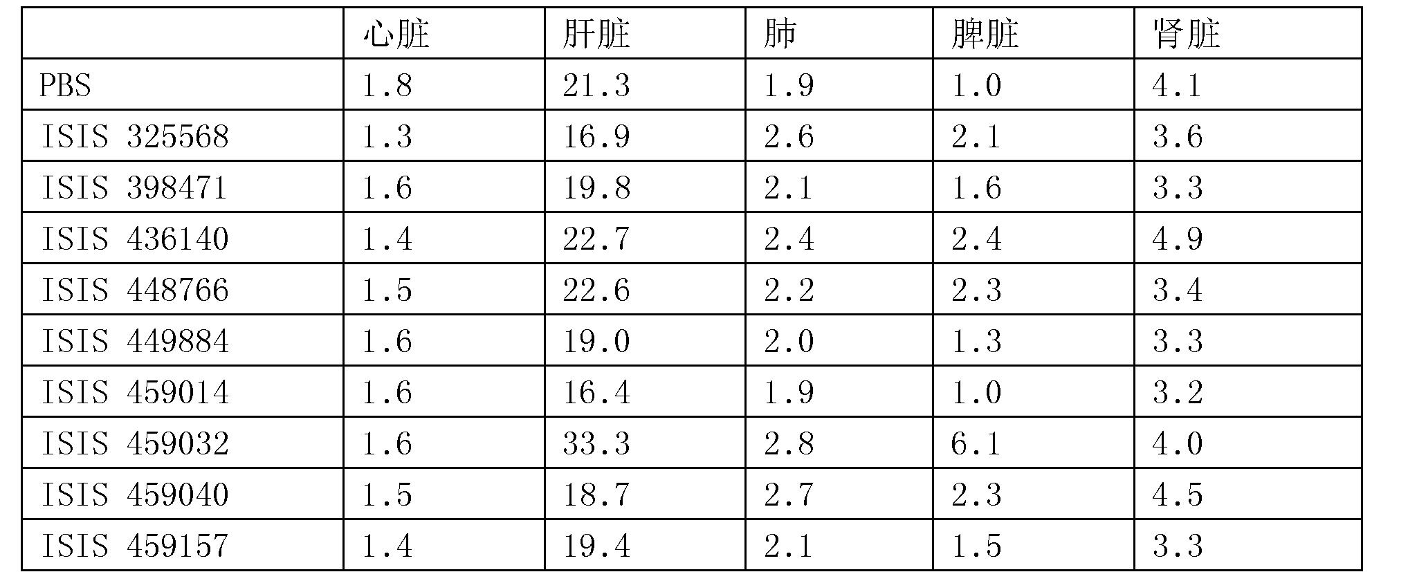 Figure CN103814132BD00811