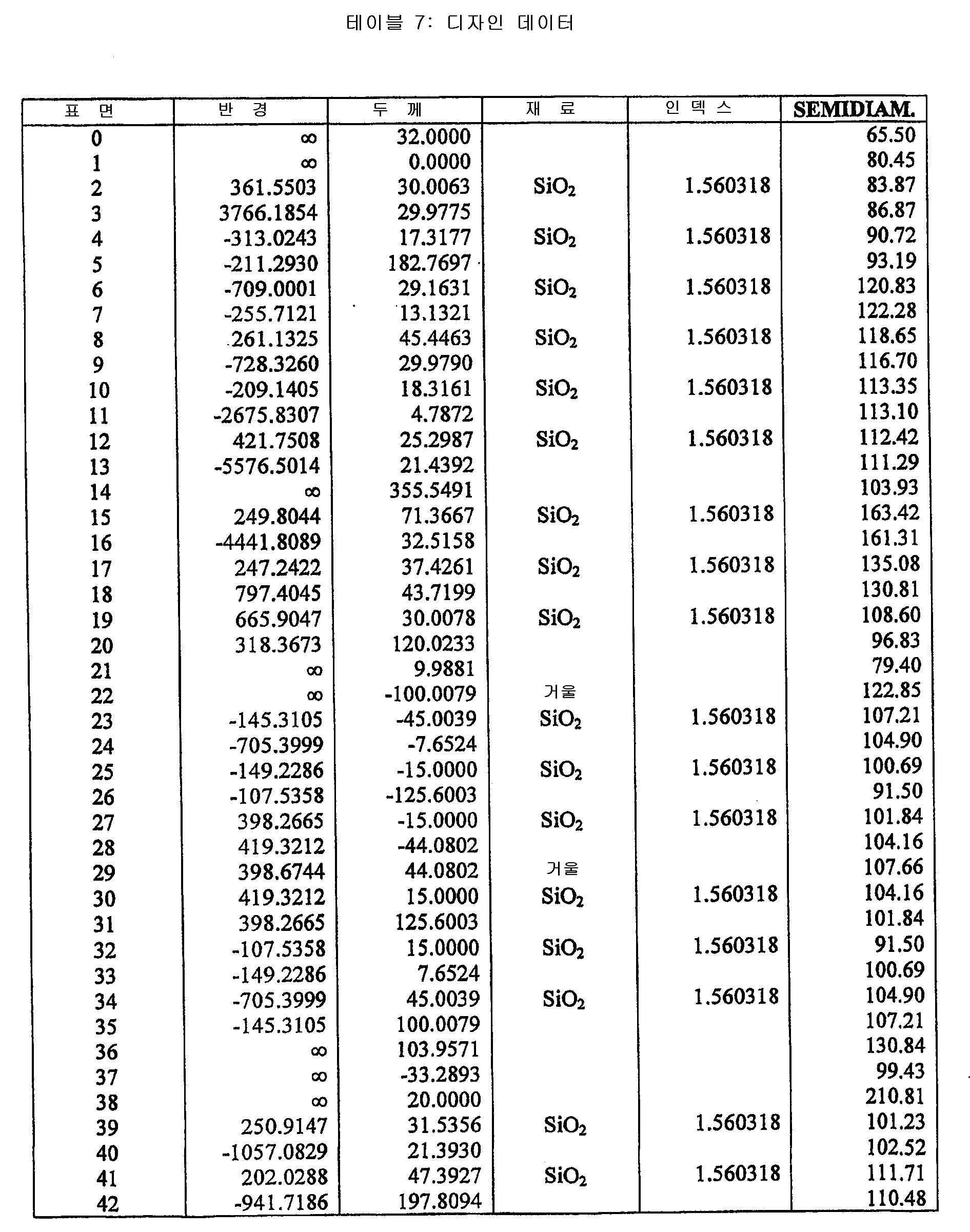 Figure 112006057445476-pct00018