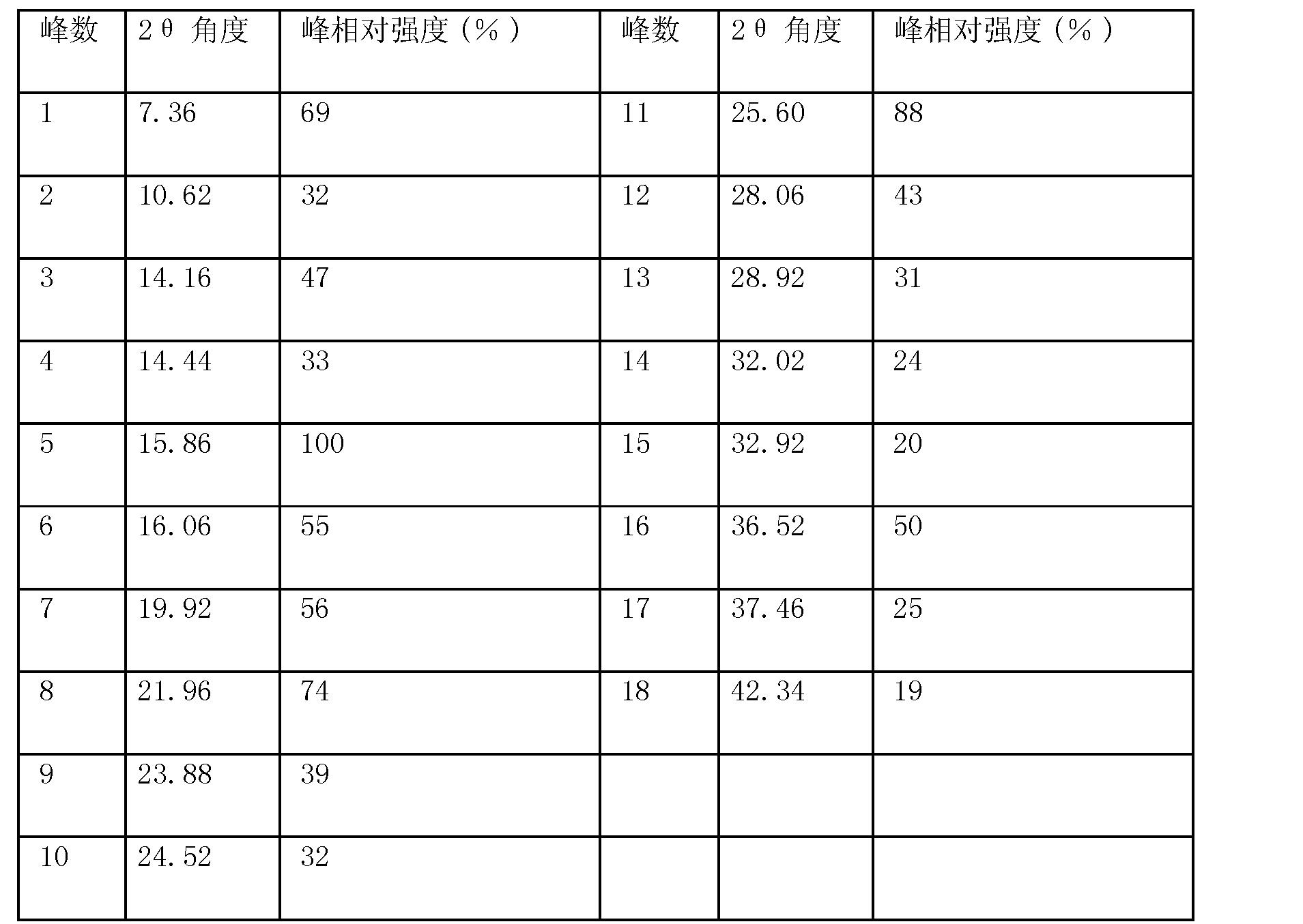 Figure CN102558190BD00051