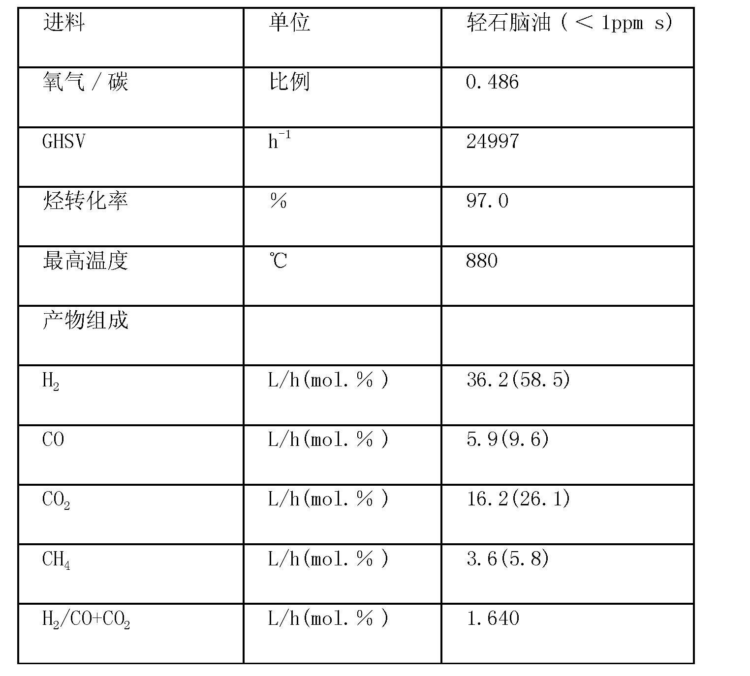 Figure CN101460437BD00081
