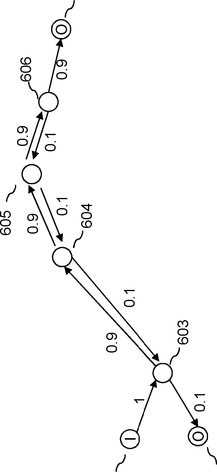 Figure GB2553108A_D0007