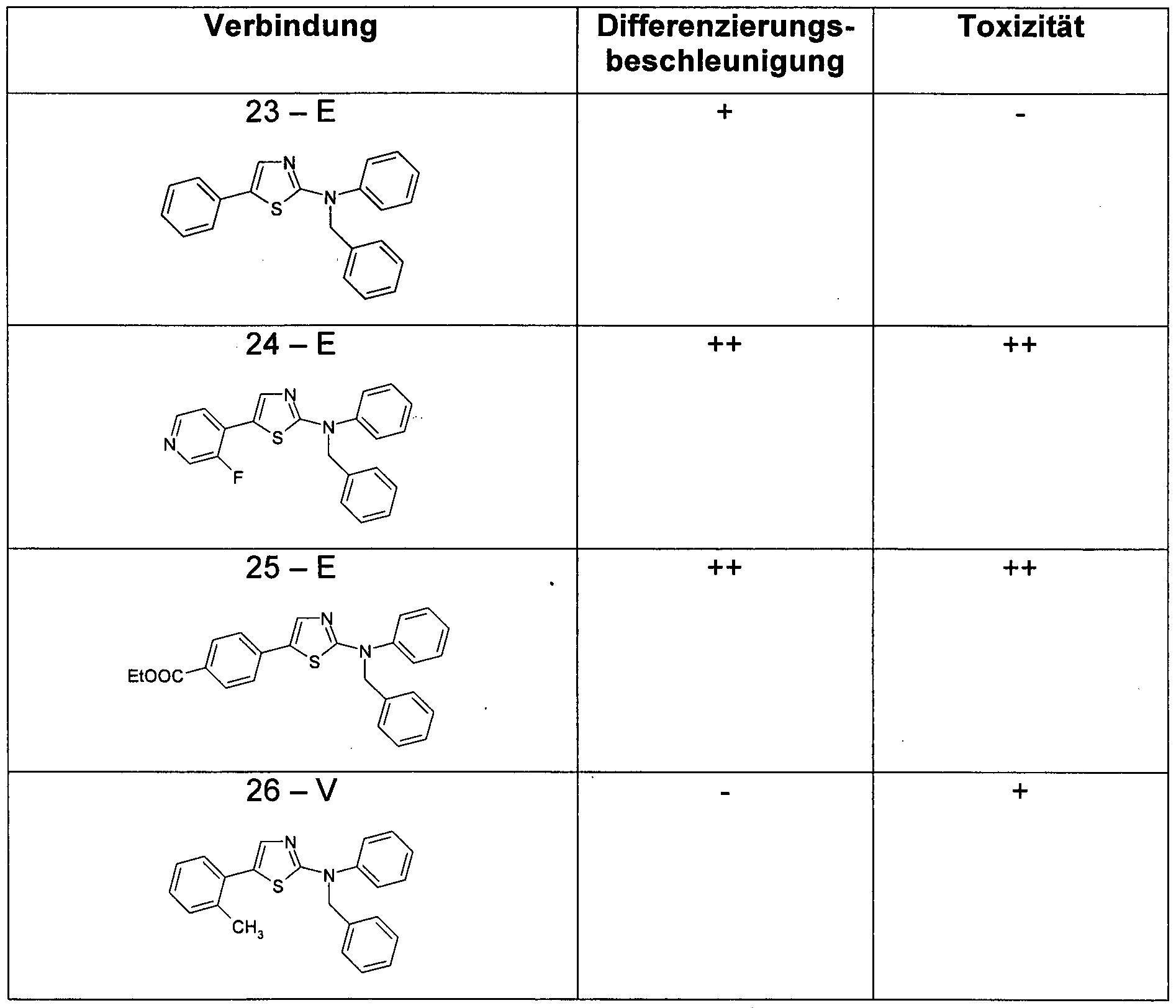 WO2012040754A2 - Novel thiazolamine derivates as