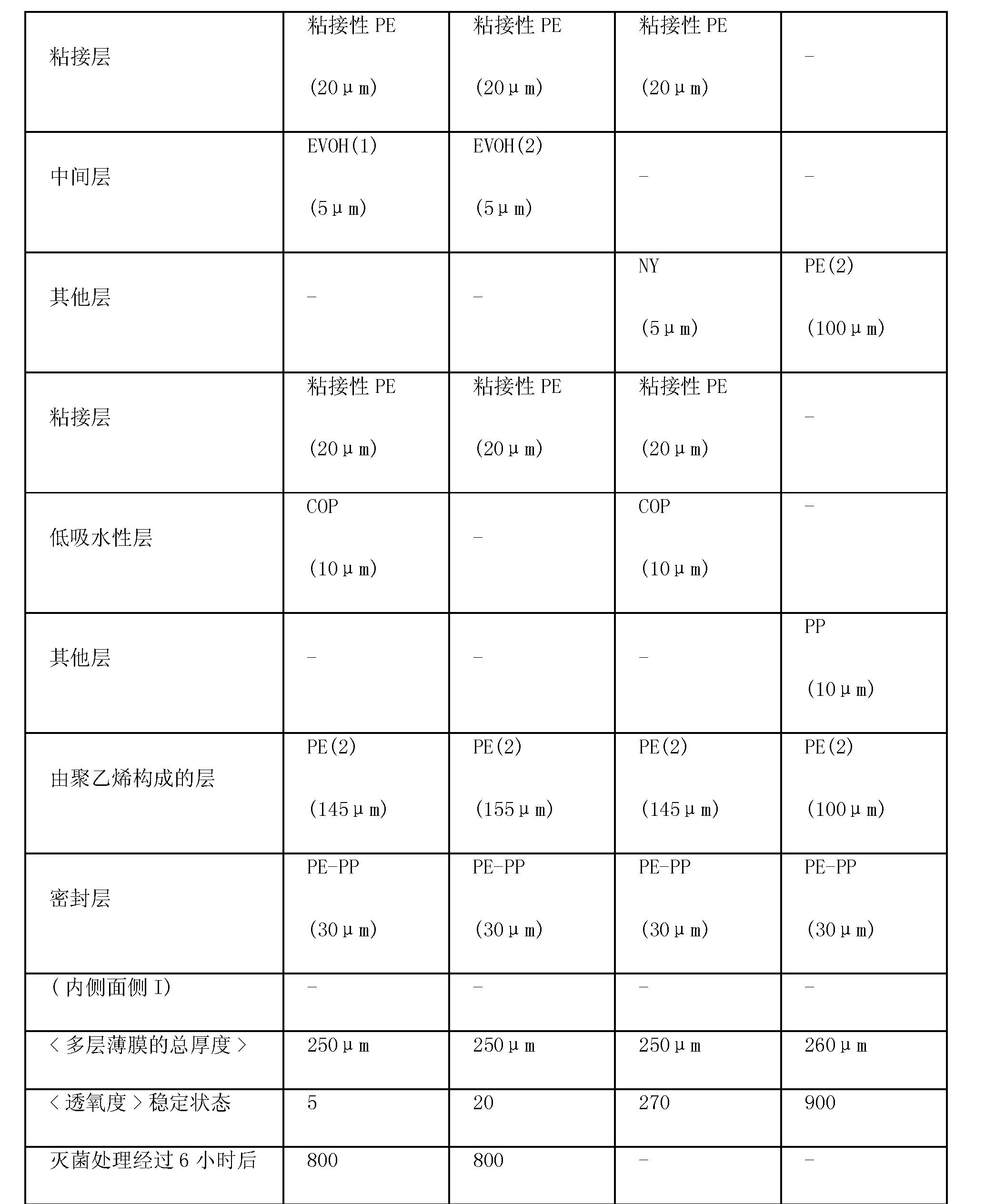 Figure CN101180026BD00151