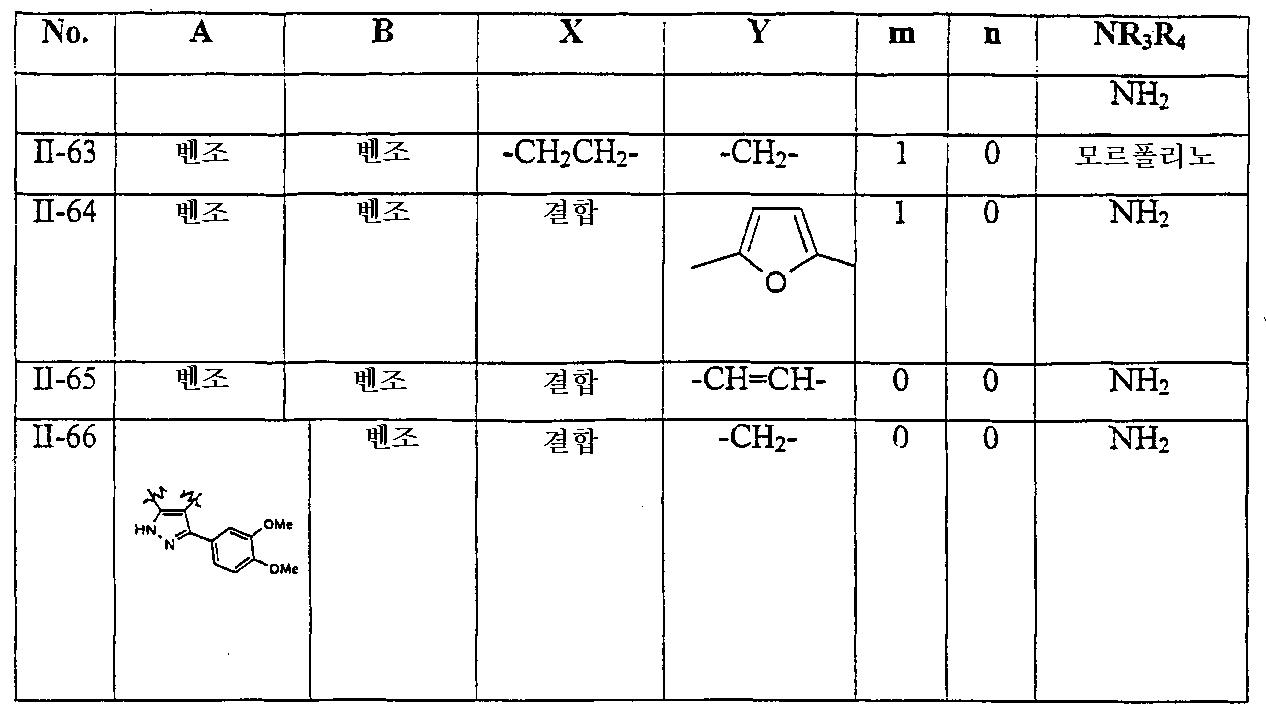 Figure 112002037774251-pct00044