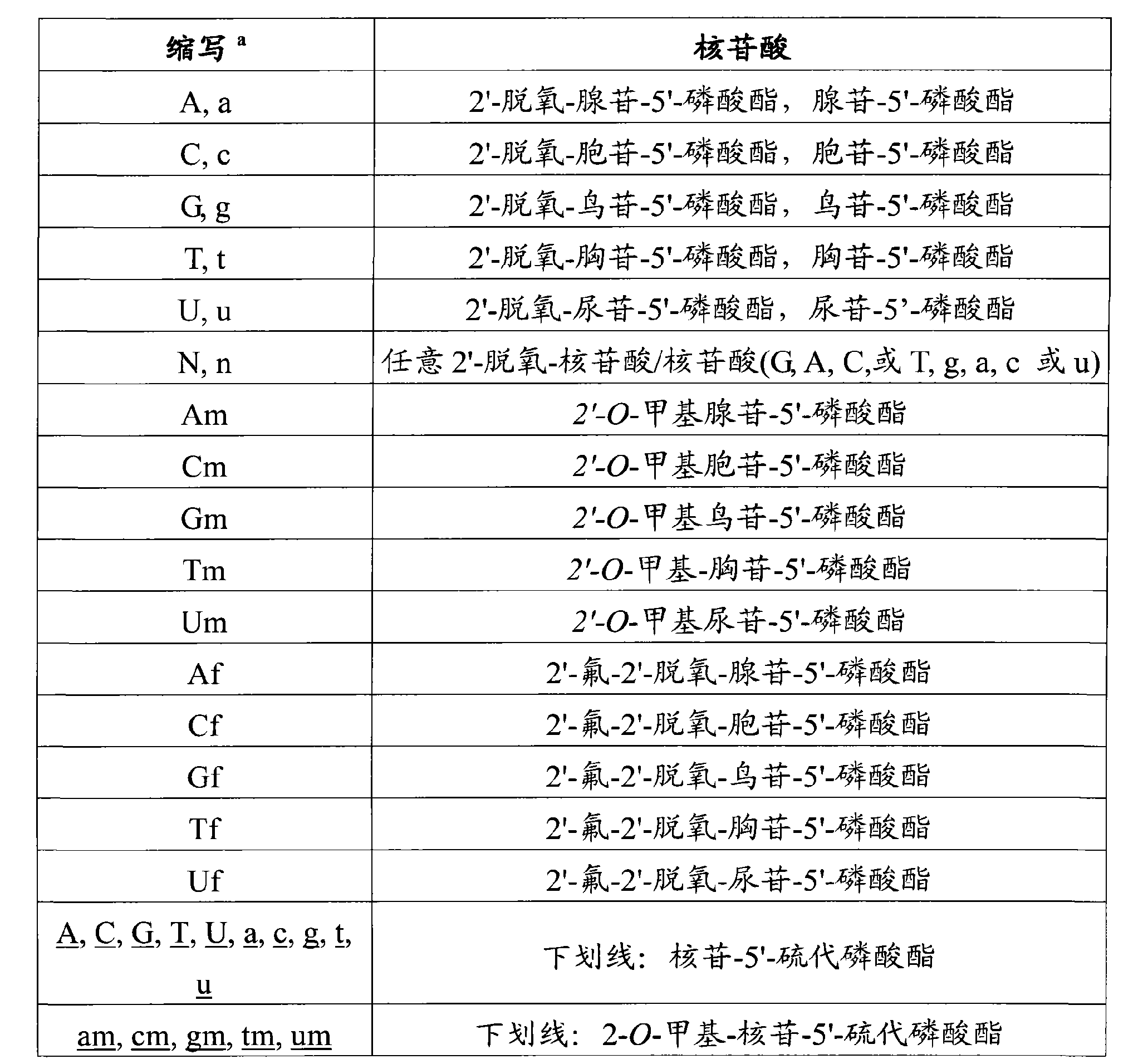 Figure CN103614375AD00251