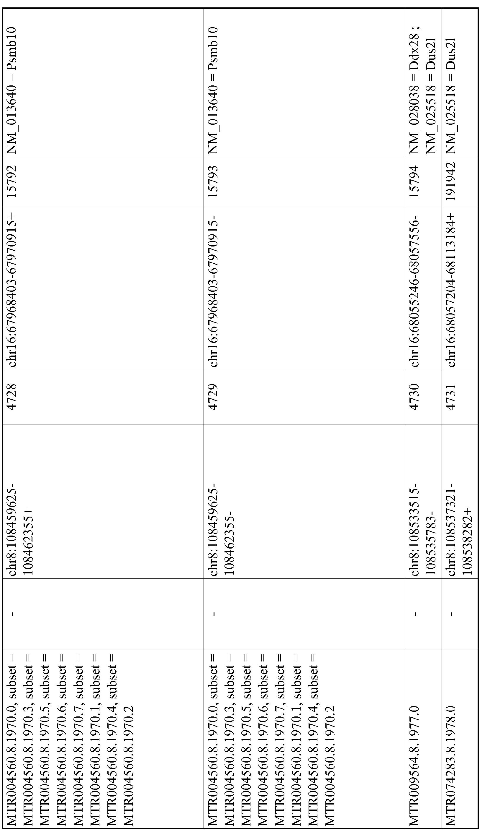 Figure imgf000876_0001