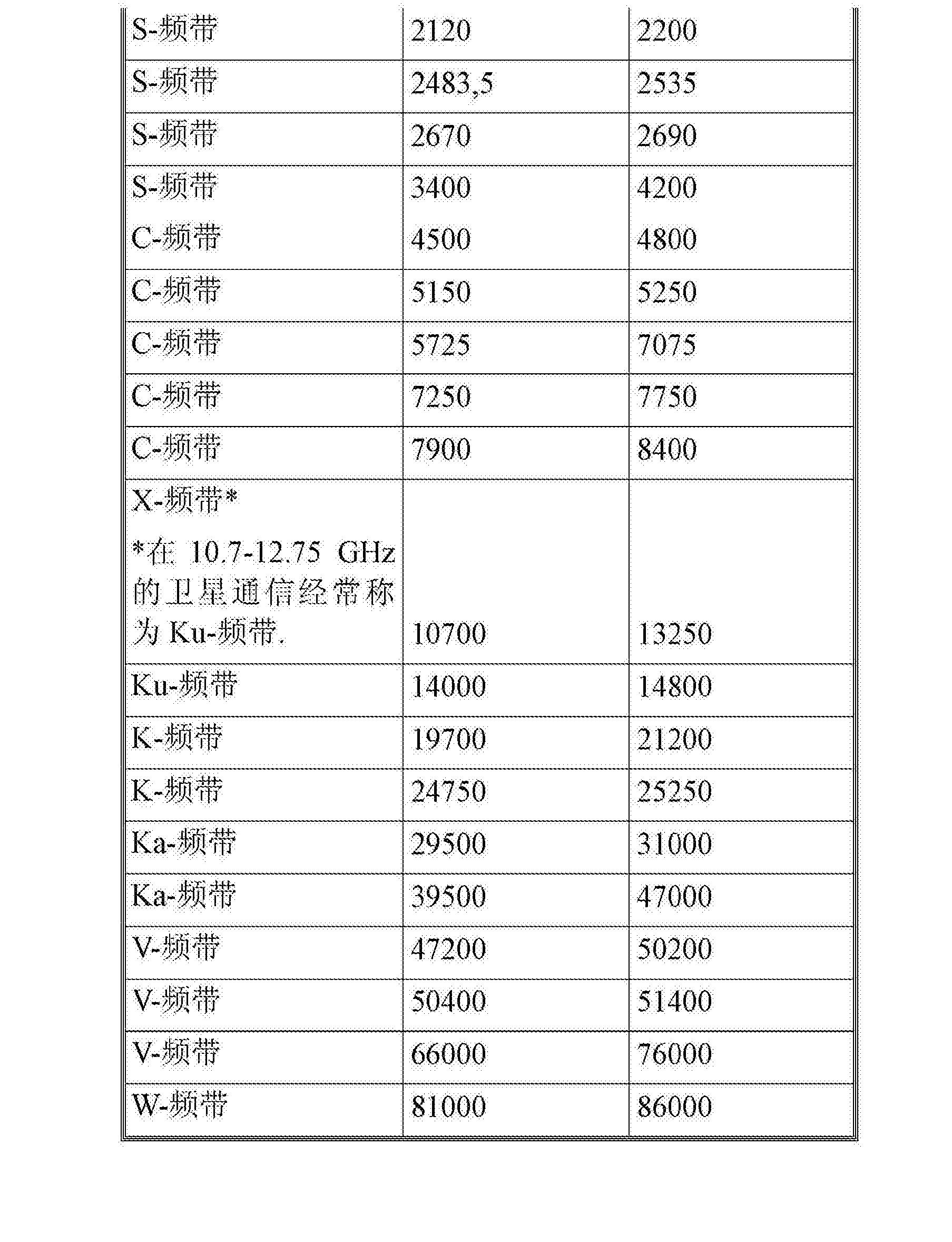Figure CN102725971BD00171
