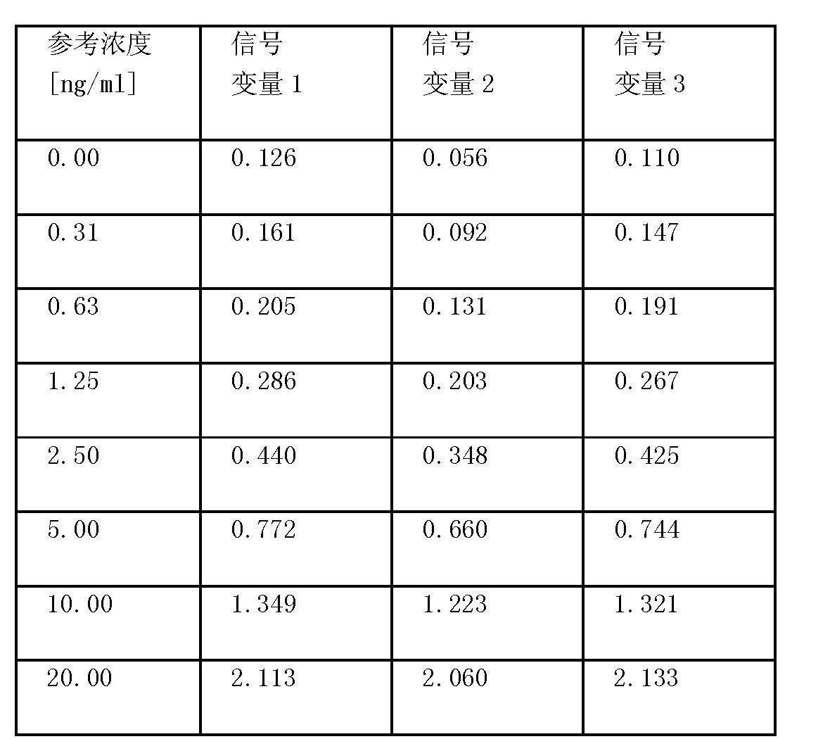 Figure CN101371140BD00111