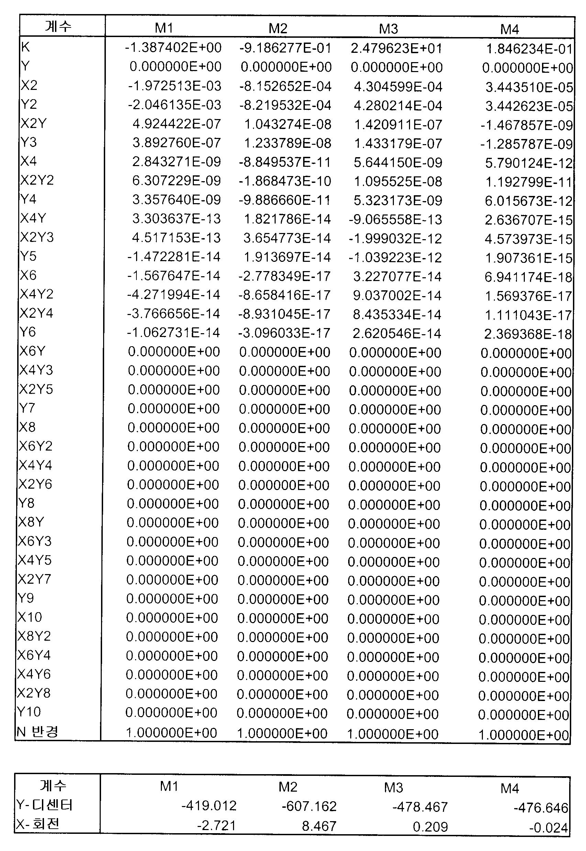 Figure 112008003020108-pat00017