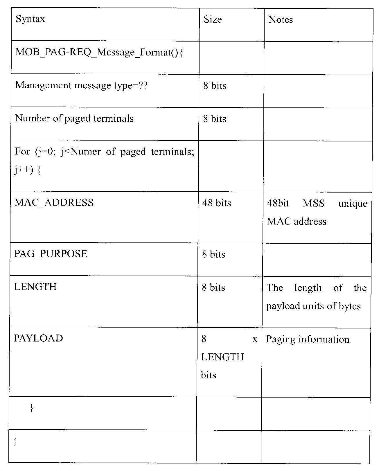Figure 112005011593110-pat00005