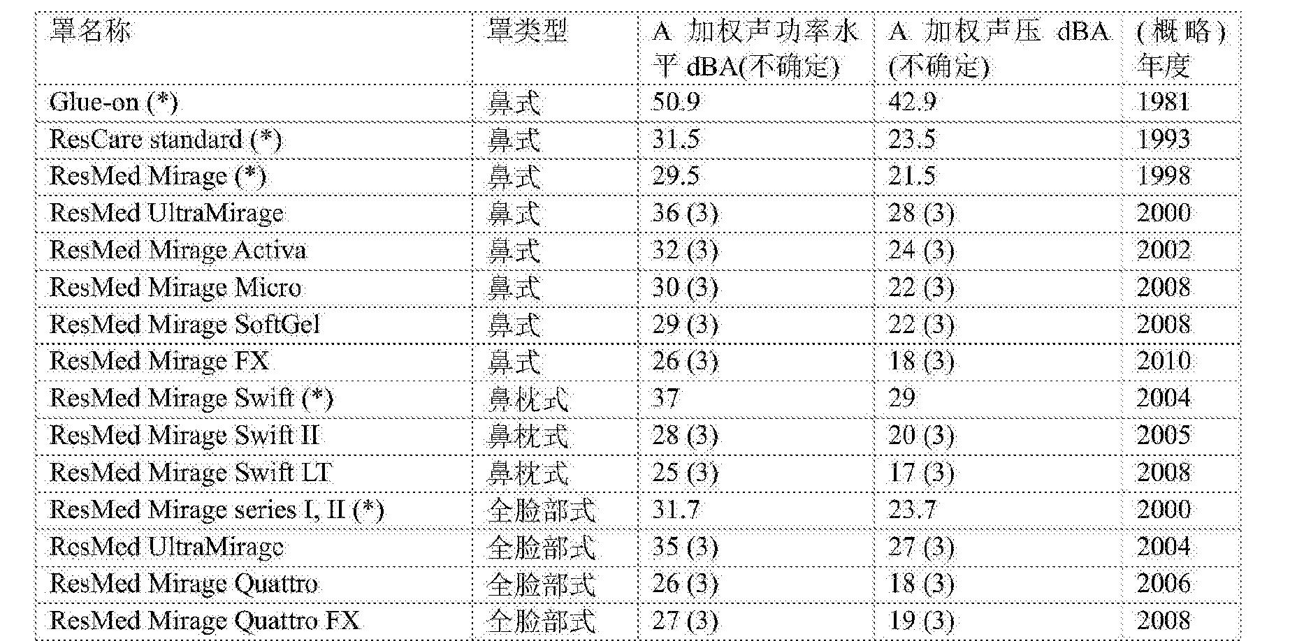 Figure CN107583160AD00121