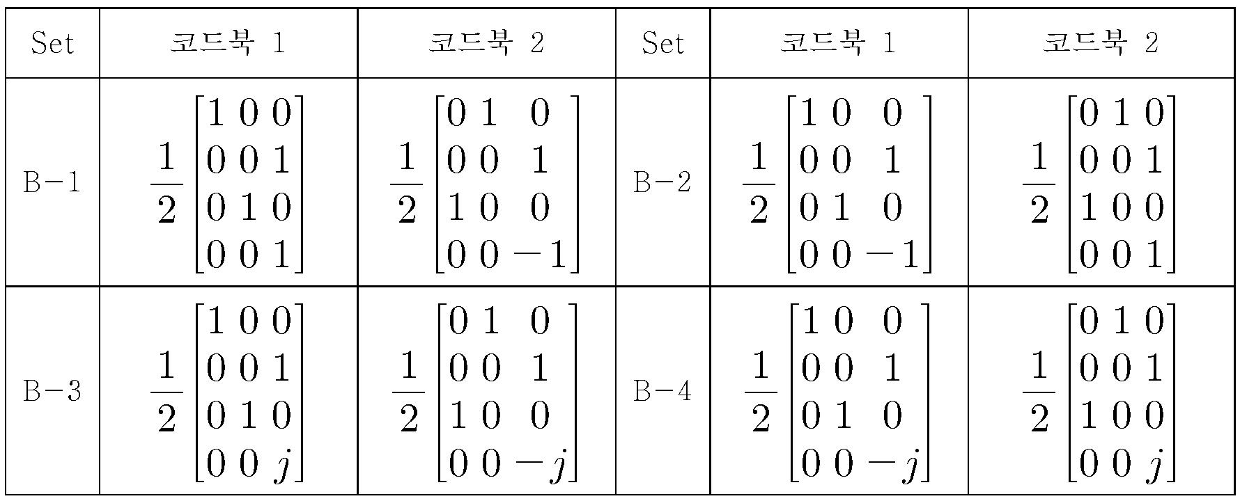 Figure 112010009825391-pat00128