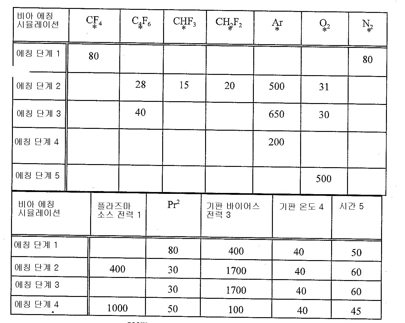Figure 112012106108801-pat00002
