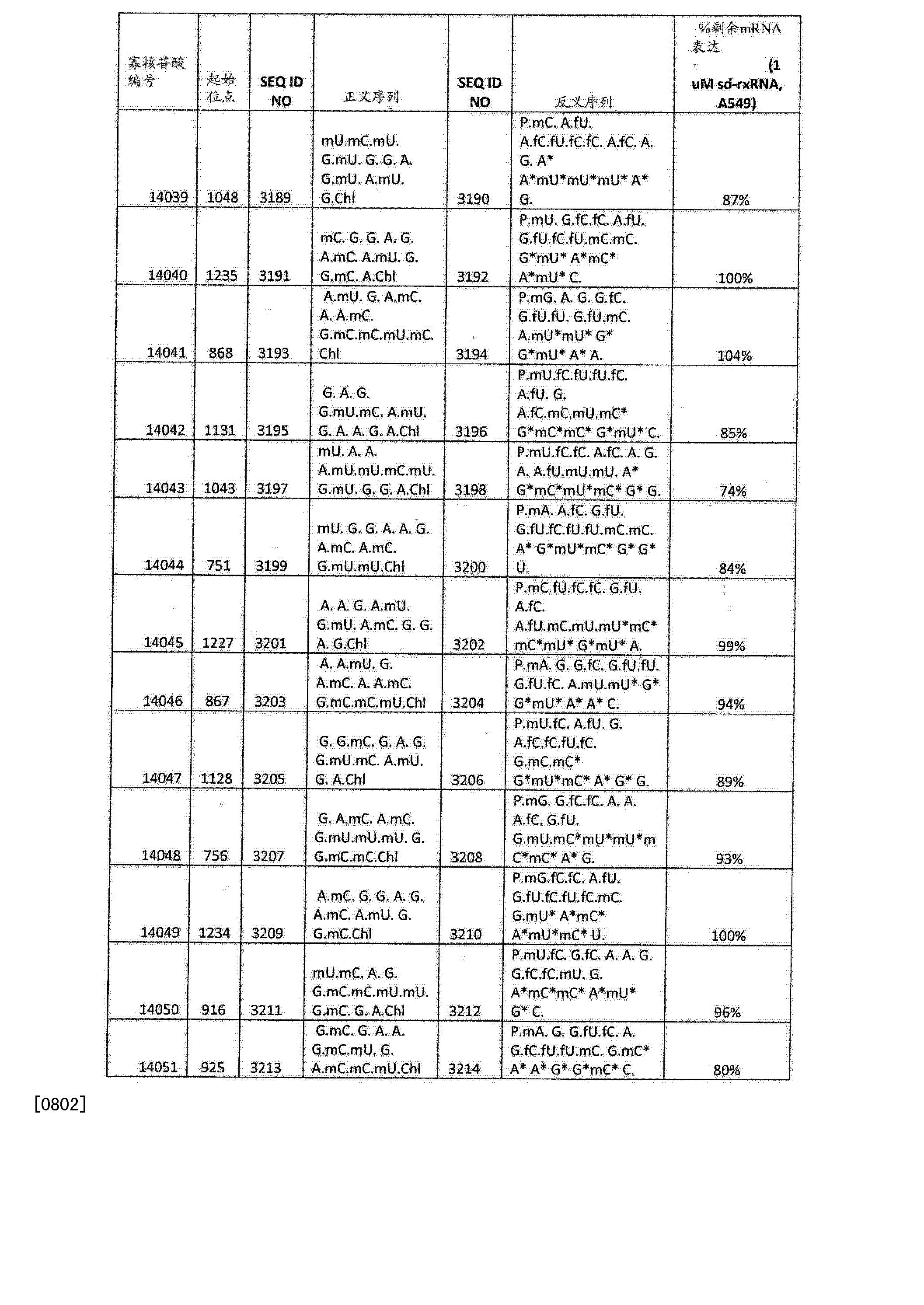 Figure CN103108642BD01861