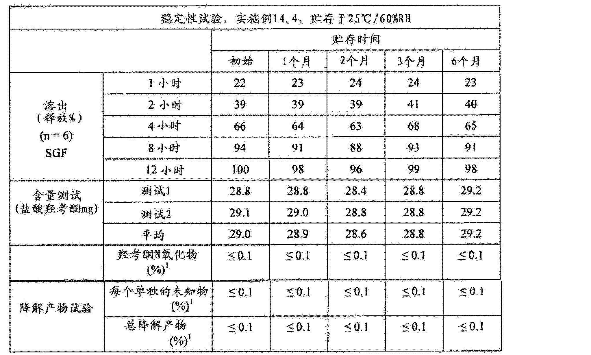 Figure CN102657630AD01002