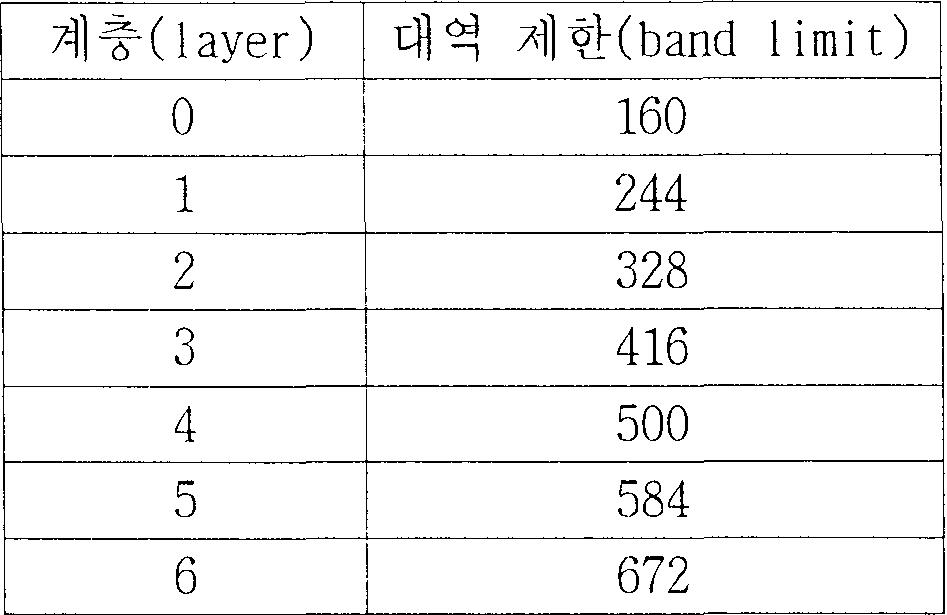 Figure pat00008