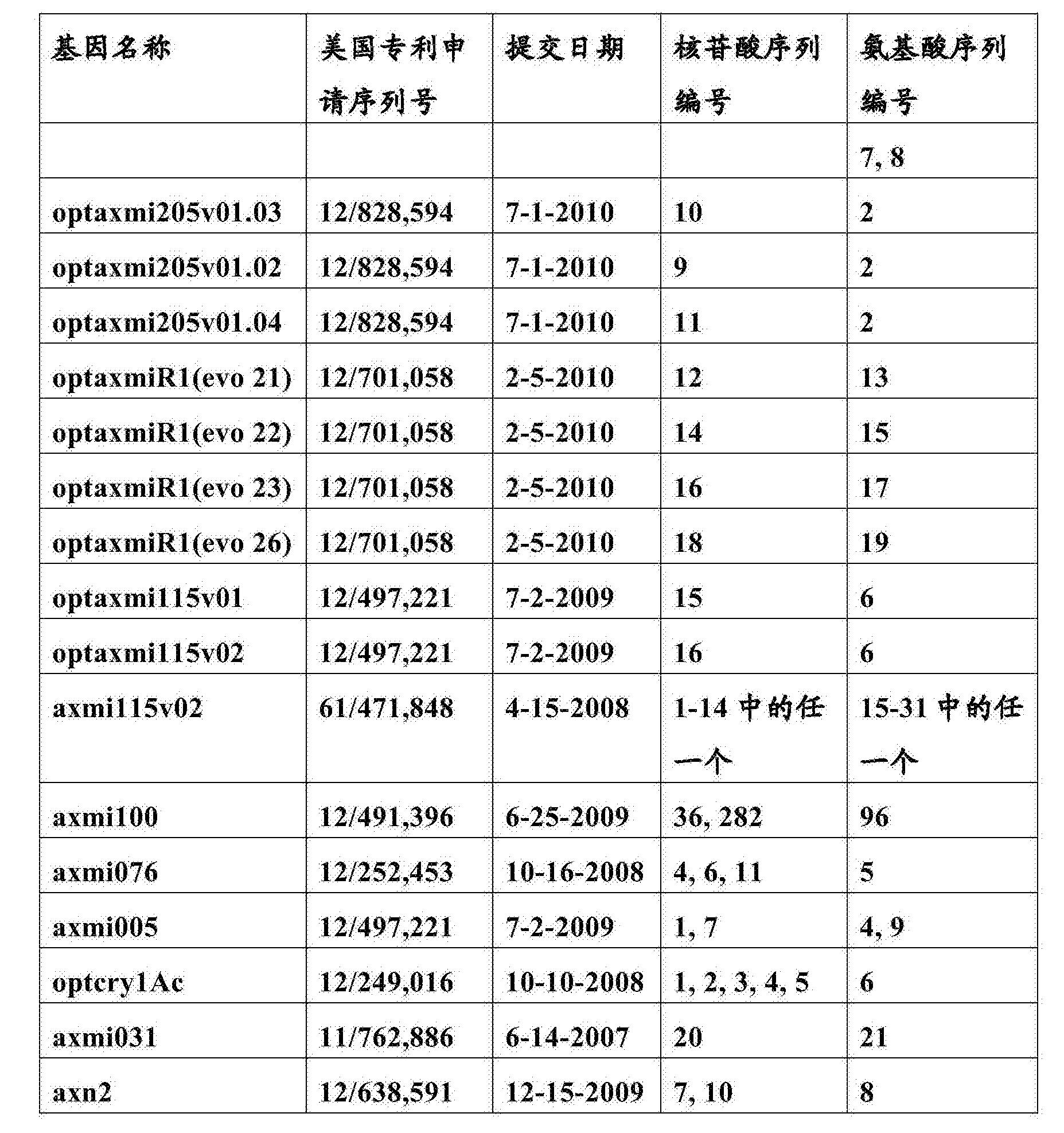 Figure CN103298341BD00071