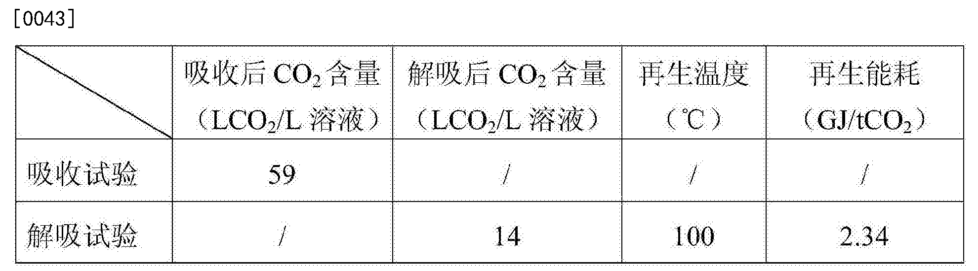 Figure CN105413396AD00062
