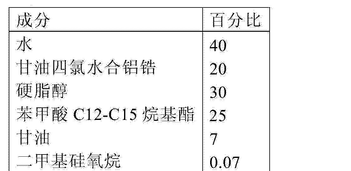 Figure CN104560398AD00253