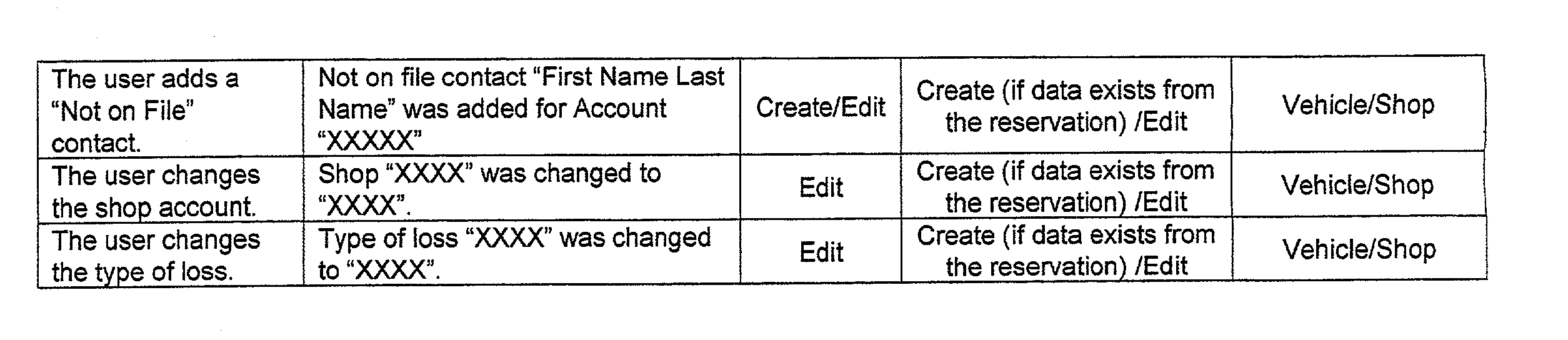 Figure US20030125992A1-20030703-P01639