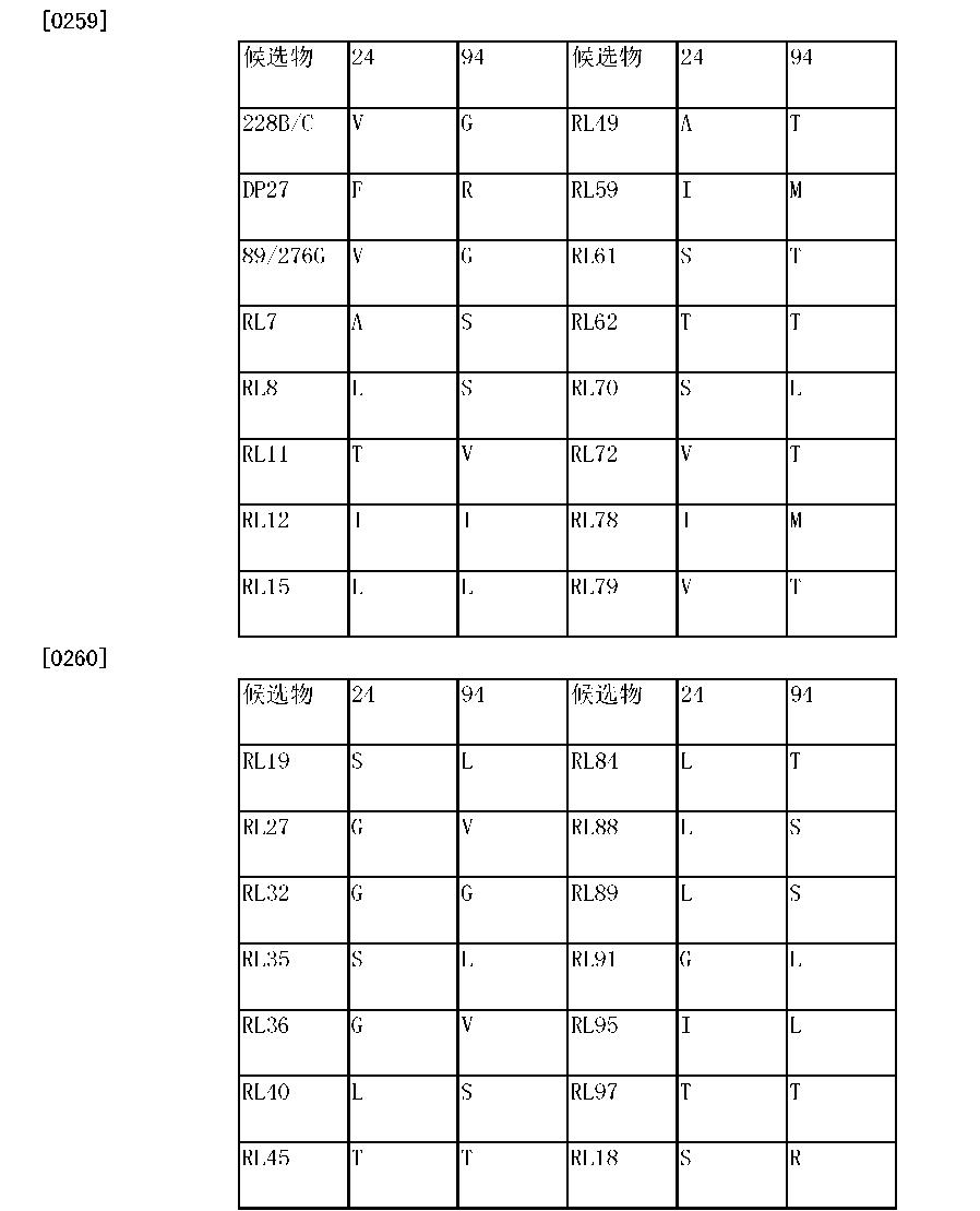 Figure CN102993302BD00381