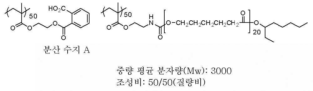 Figure 112014030170437-pct00091