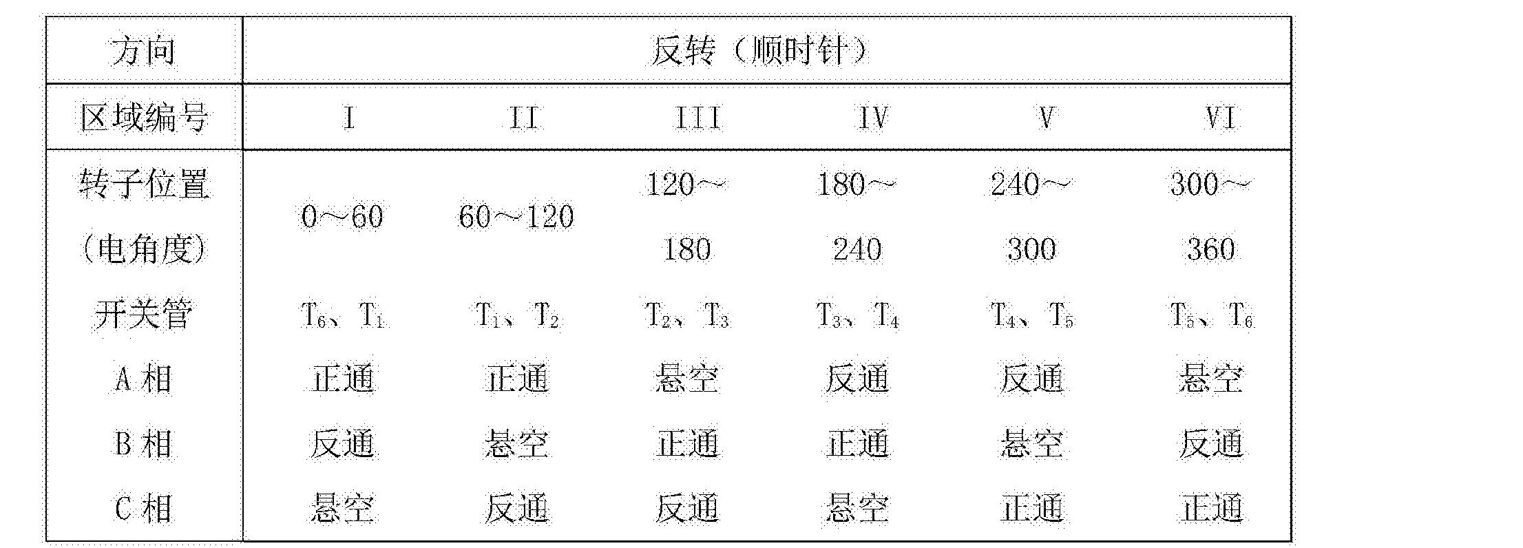Figure CN103018541BD00051
