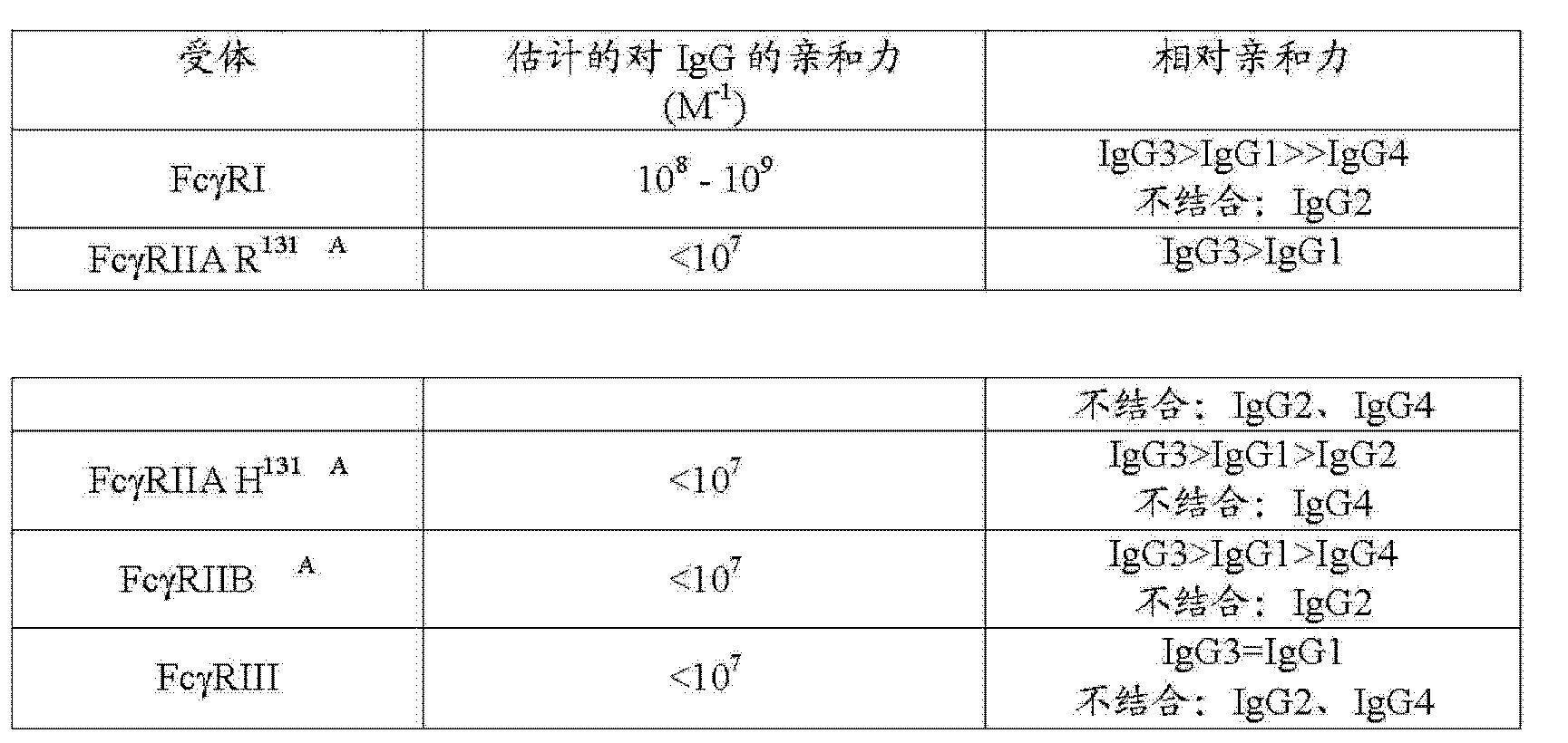 Figure CN103154025BD00731