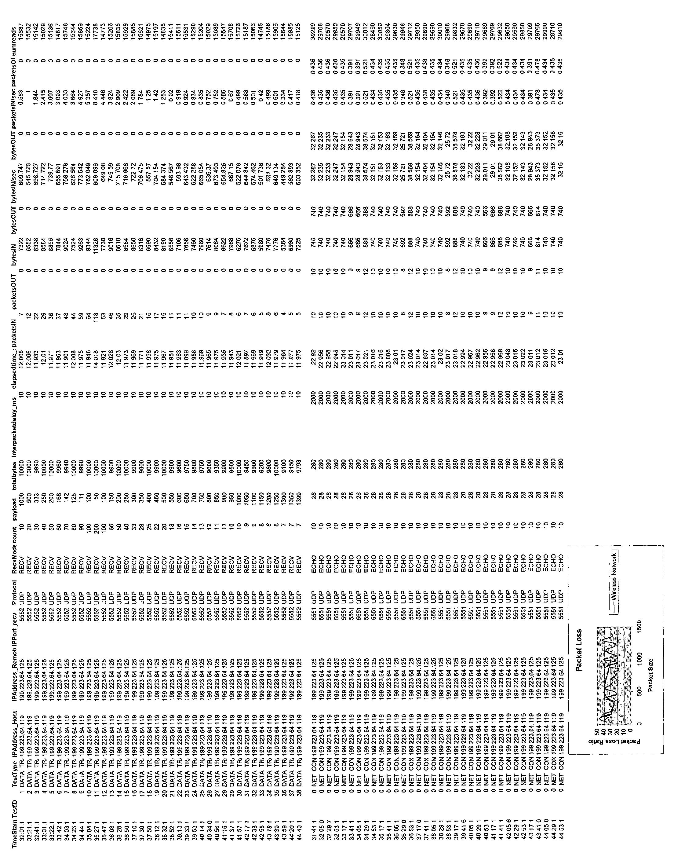 Figure US20020186660A1-20021212-P00012