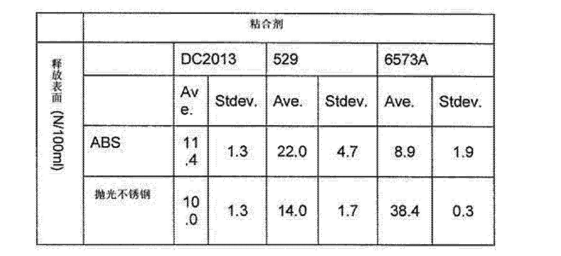Figure CN103502908AD00092