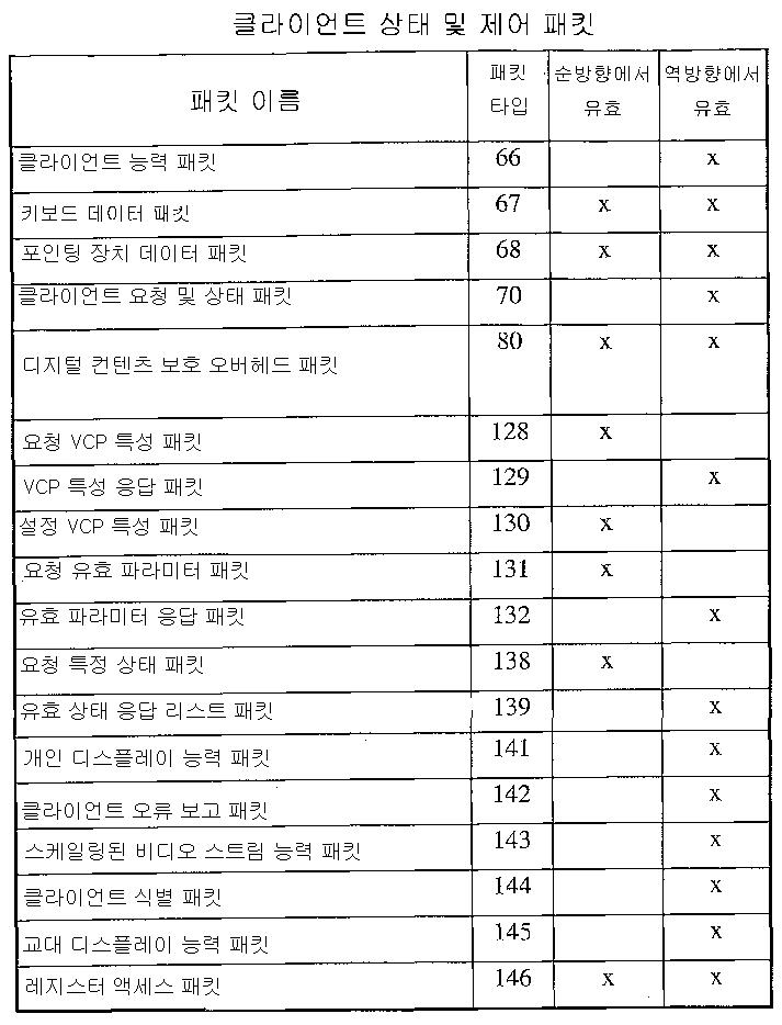 Figure 112006076661523-pct00008